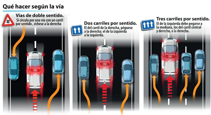 Vehiculo-emergencia-detalle